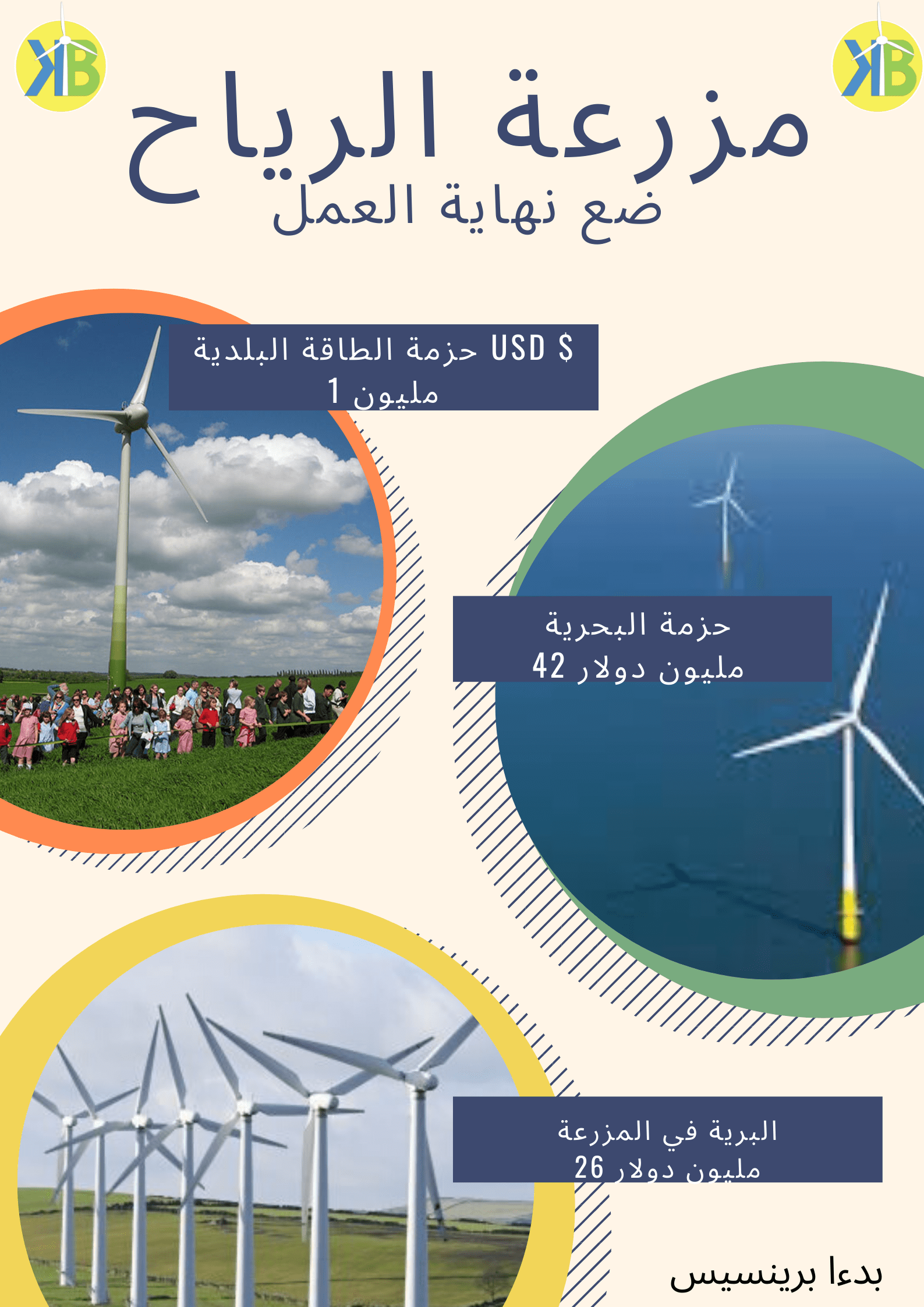 Kimroy Bailey Group Windpark-pakkette Arabies